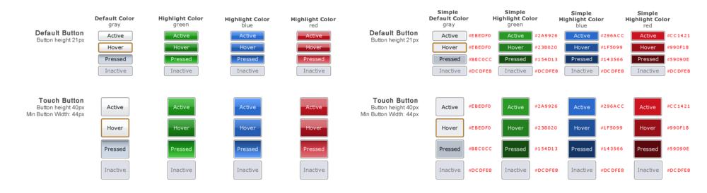 Carbon Design System UI Controls 3.png