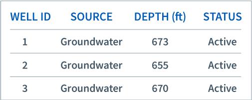 water-chart.jpg