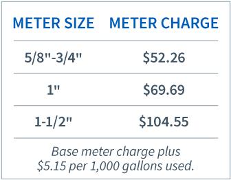meter-chart.jpg