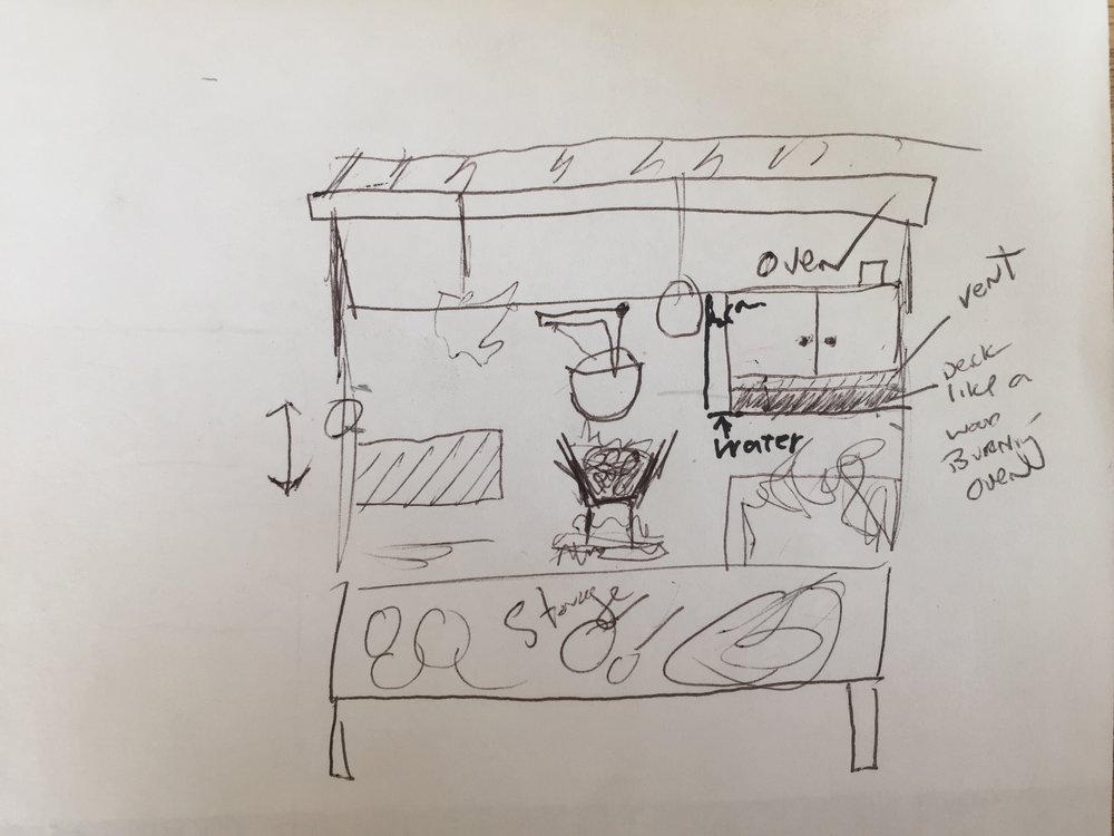 Only a few days before opening his dream restaurant McCrady's in 2016 I meet and talked to Sean Brock and asked him if he had any ideas for the ultimate grill. While making this sketch he passionately explained to me how it would work, how he would use it and what he imagined it looking.....