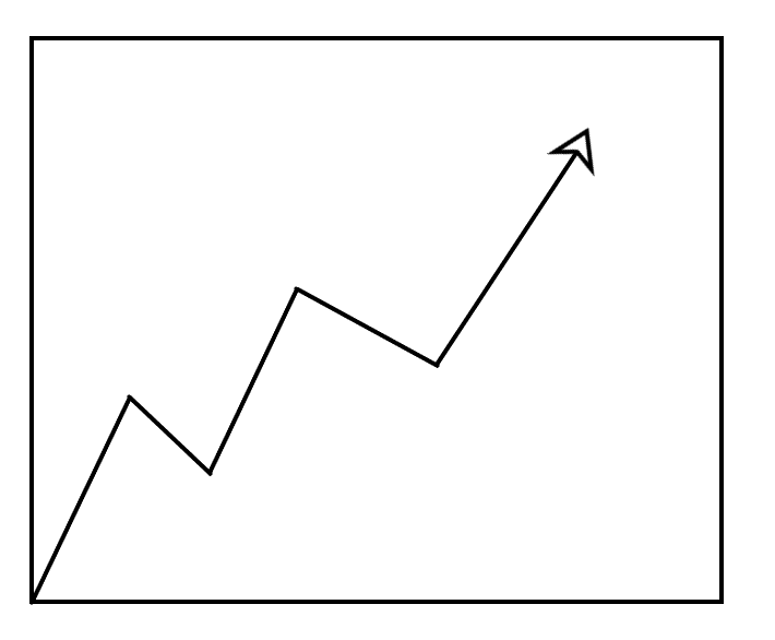zig zag graph.png