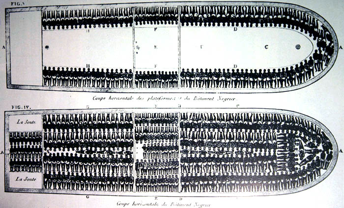 Configuration of an 18th century slave ship