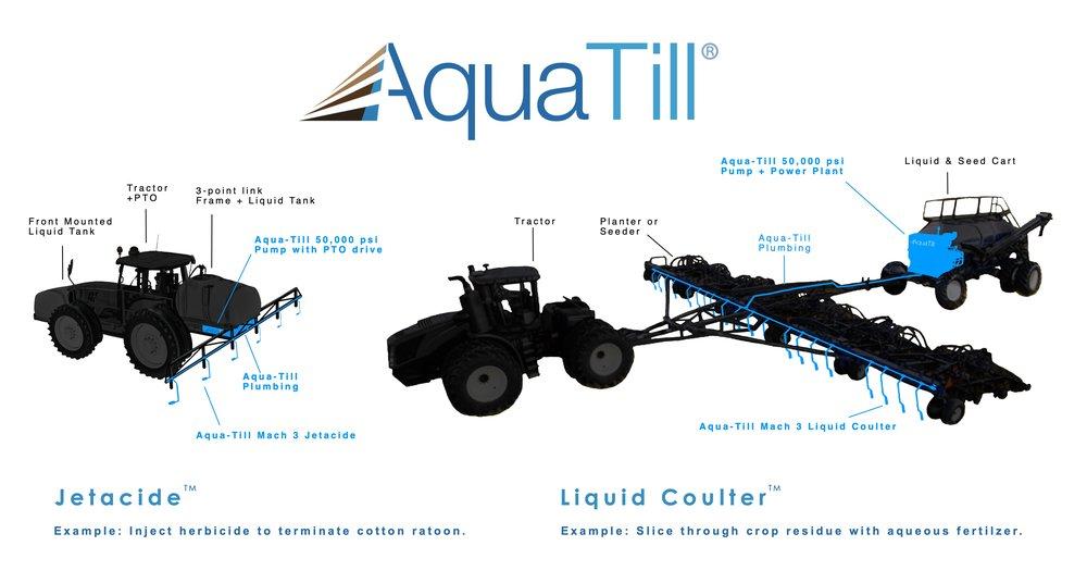 AquaTill Combo (Liquid Coulter & Jetacide) Website.jpg