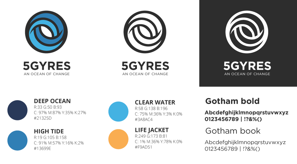 5gyres_style.png