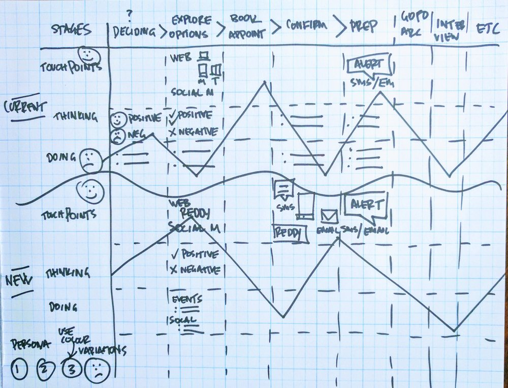 Sketching out an example map framework