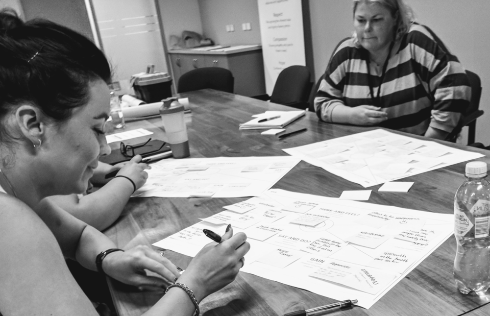 Empathy mapping worksop with staff members at Anglicare