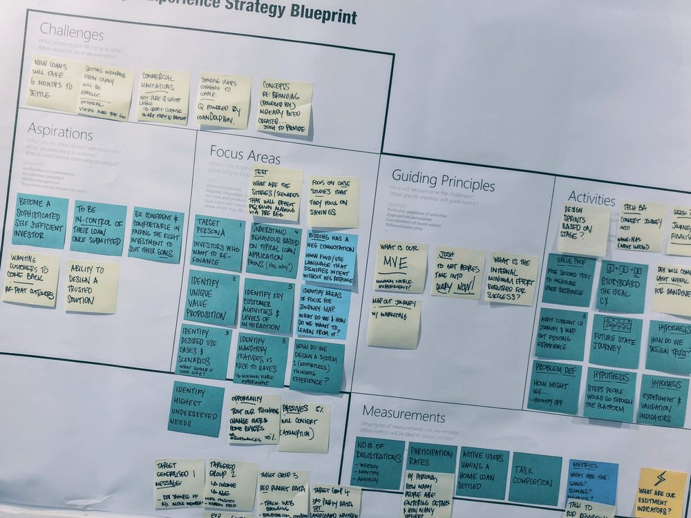 01:Framing the blueprint for success - I engaged and facilitated with partners, senior stakeholders plus DevOps and UX to identify what does success look like and how we will get there.This helped to create a formal document with a shared view on the key focus areas plus activities which was distributed to all parties.