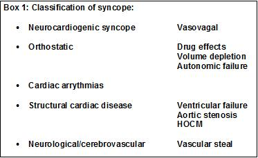 Classification of syncope from RCEMLearning, 2018