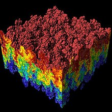 220px-Rayleigh-Taylor_instability.jpg