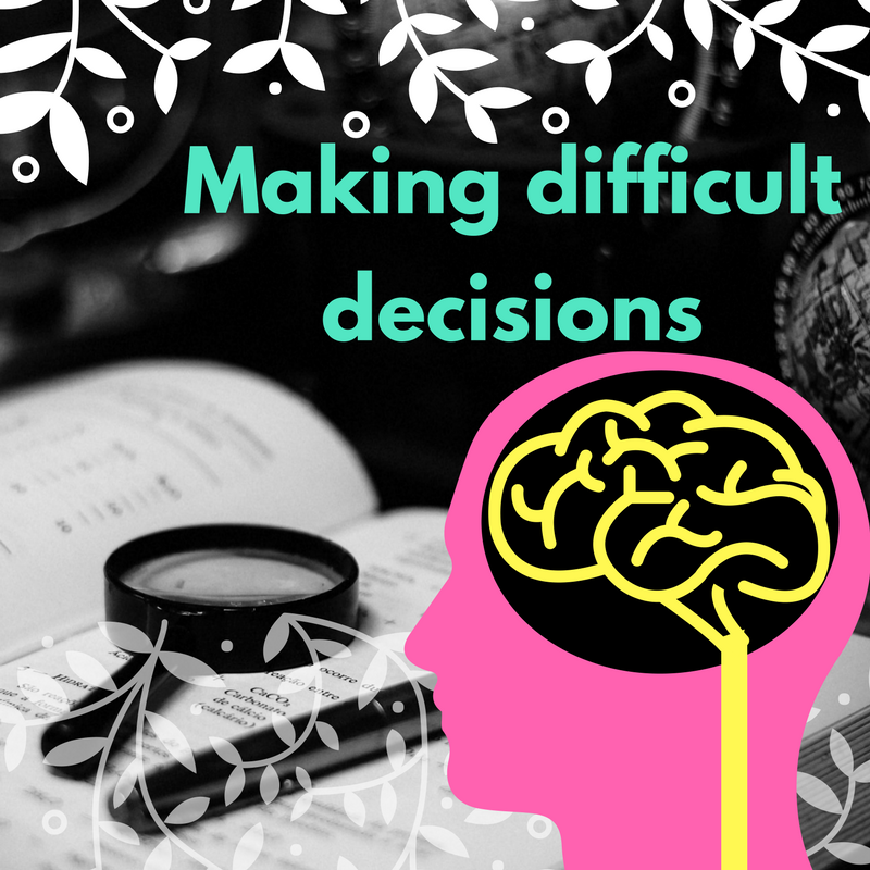 Copy of When making decisions or if something unexpected happens Use your BRAIN.png