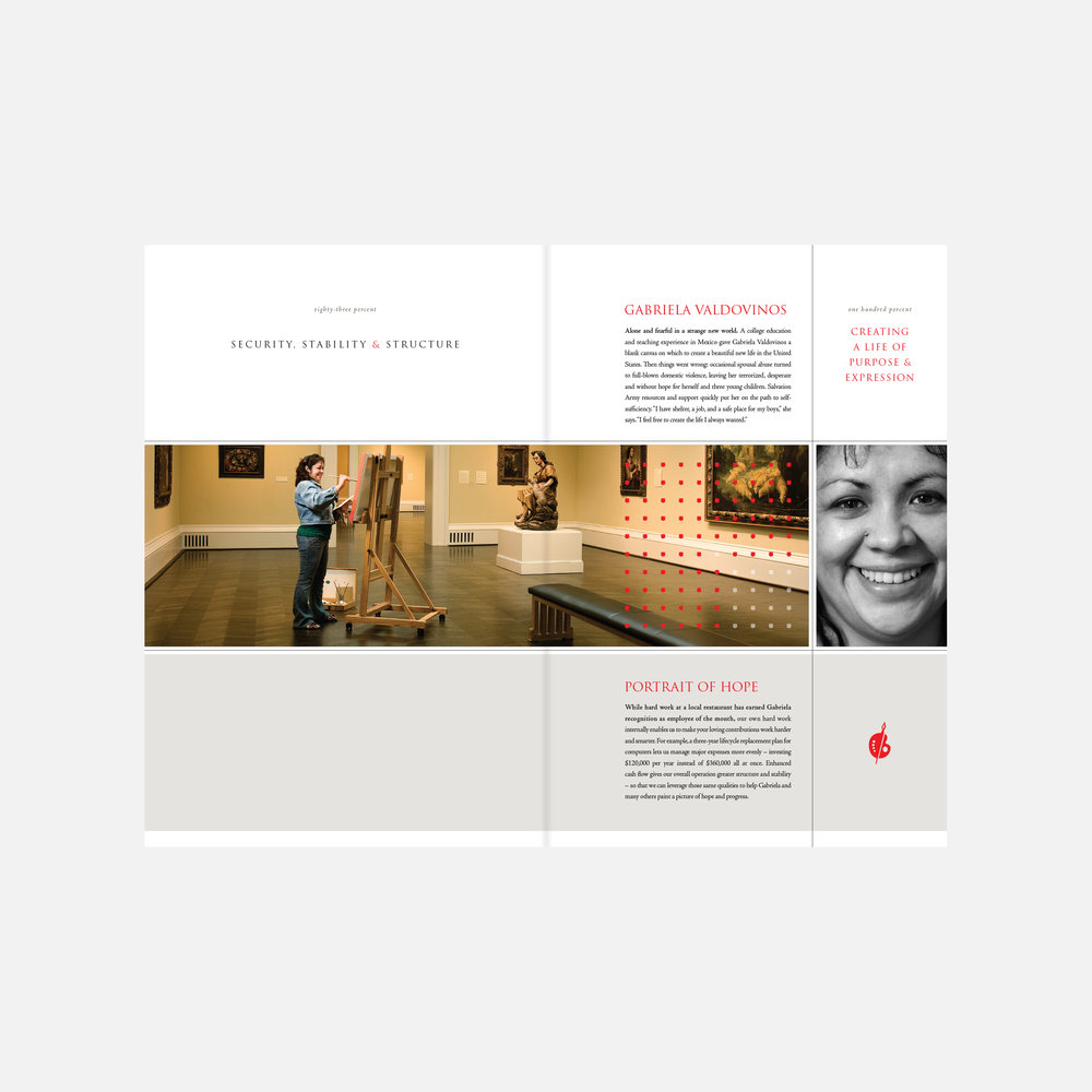 ND-website-graphics-2500-x-2500-Salvation-Army-Museum-9.2018.jpg