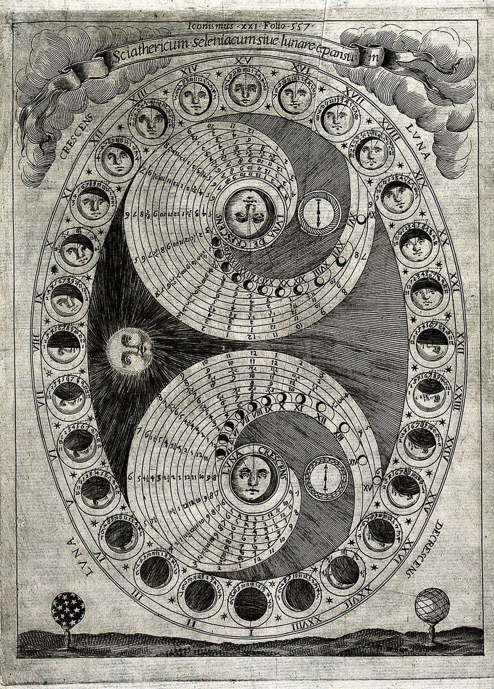 Astronomy;_a_chart_of_the_phases_of_the_moon._Engraving_by_P_Wellcome_V0024882.jpg