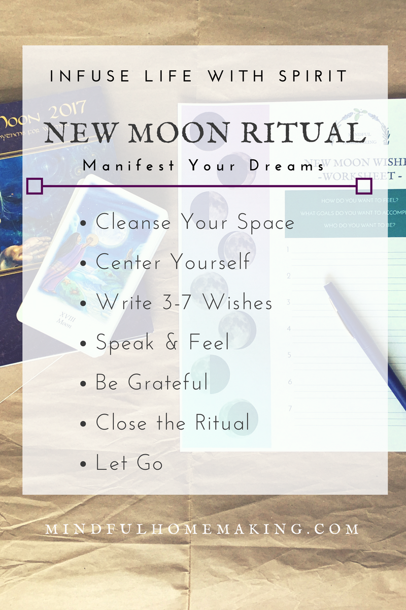 New Moon Ritual PIN IT.png