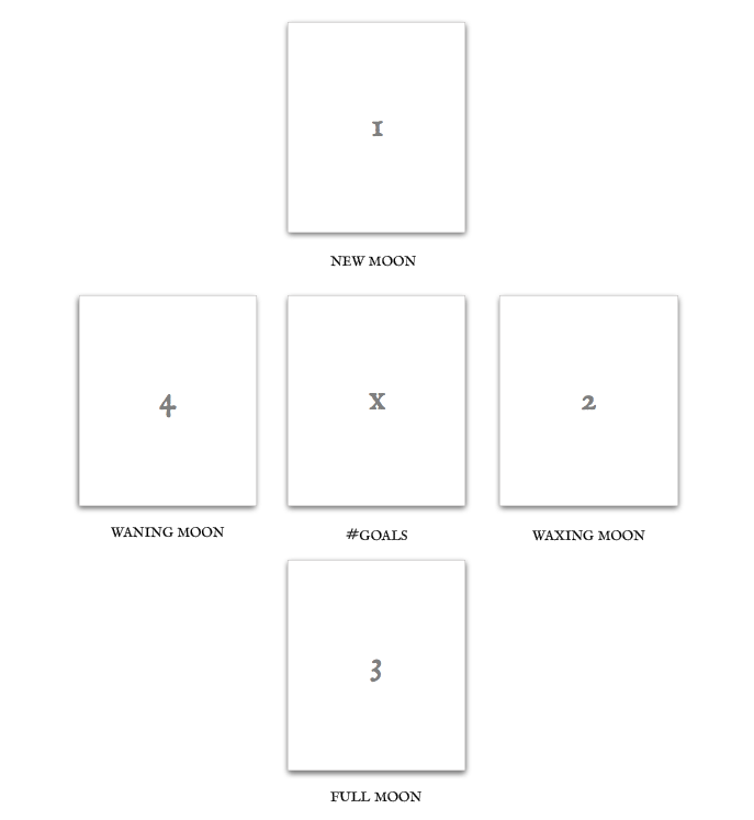 new moon tarot spread.png