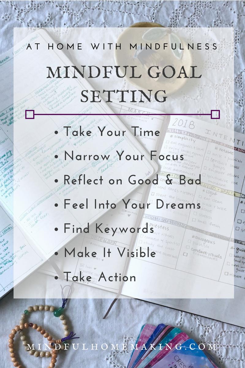 Mindful Goal Setting Pintastic.png