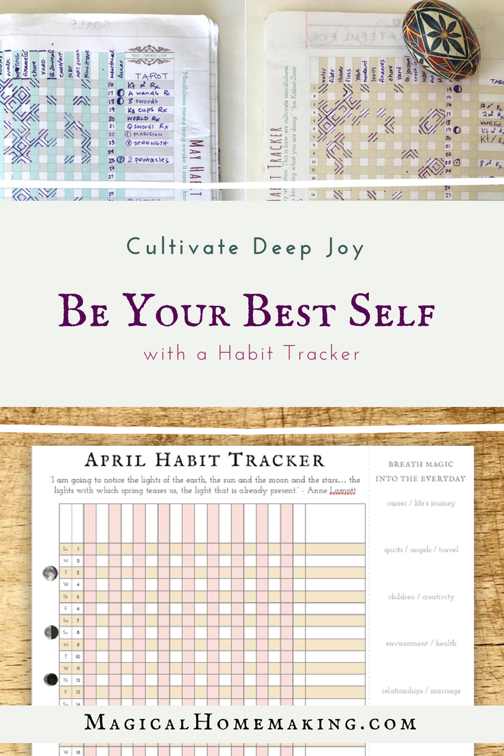 Be Your Best Self with a Habit Tracker