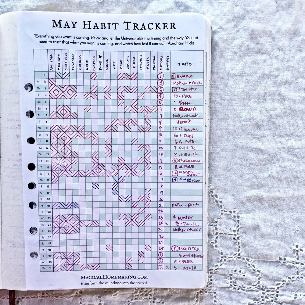 May Habit Tracker with Markings