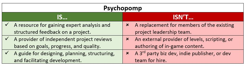 Psychopomp is and isn't comparison.JPG