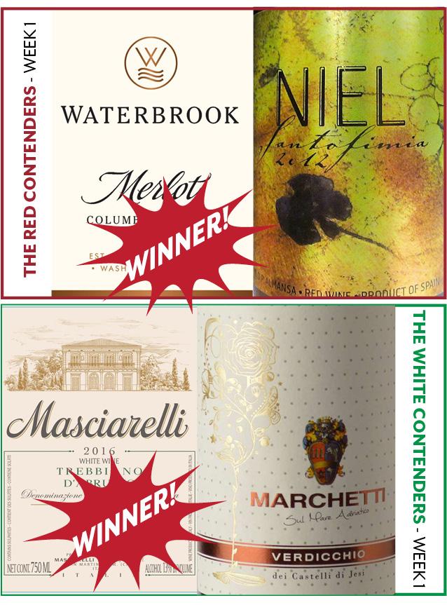 Week 1 Contenders: - WEEK 1: JANUARY 7-12RED WINE CONTENDERSWaterbrook Merlot vs. Niel SantofimiaWINNER:Waterbrook MerlotWHITE WINE CONTENDERSMasciarell Trebbiano D'Abruzzo vs. Marchetti VerdicchioWINNER:Masciarell Trebbiano D'Abruzzo