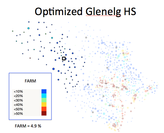 Figure 1 (C): Glenelg HS District Optimized Plan