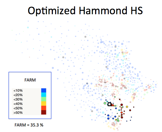 Figure 1 (D): Hammond HS District Optimized Plan