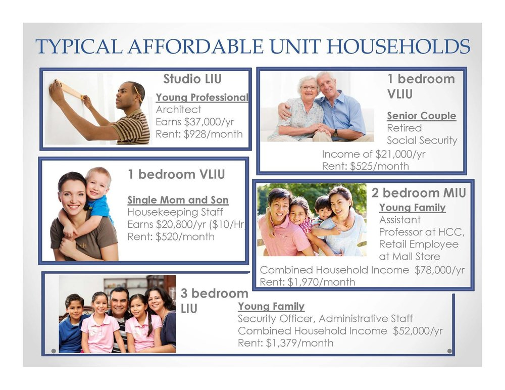 HHC Affordable Housing Need Assumptions