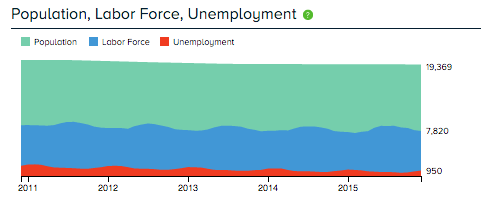 laborunemploymentwave