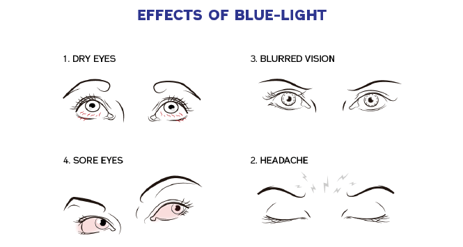Effects of blue light.png