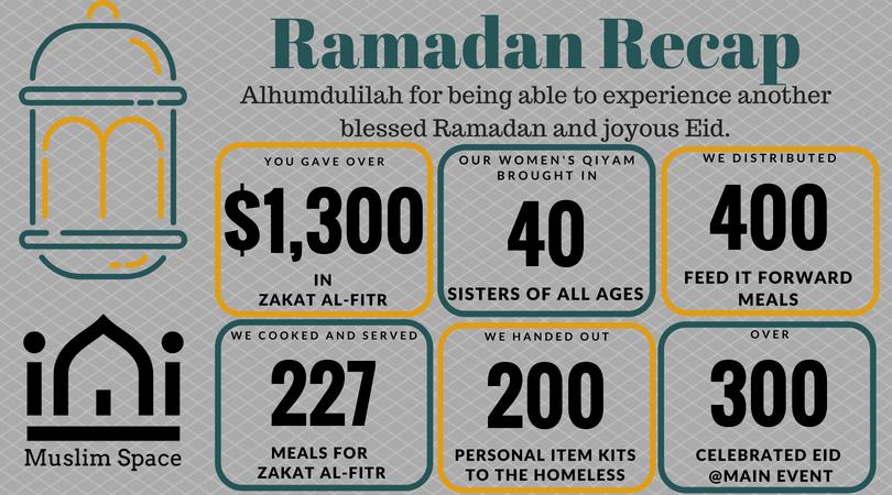 Ramadan Recap-2.png