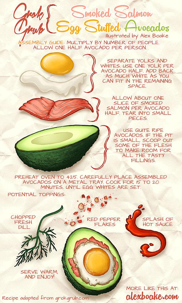 AvocadoBoats_AlexBoake.jpg