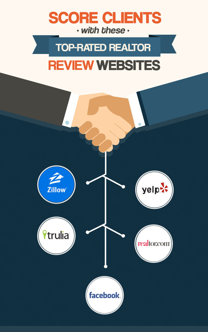 The Top 5 Realtor Review Websites That Most Successful Agents Use