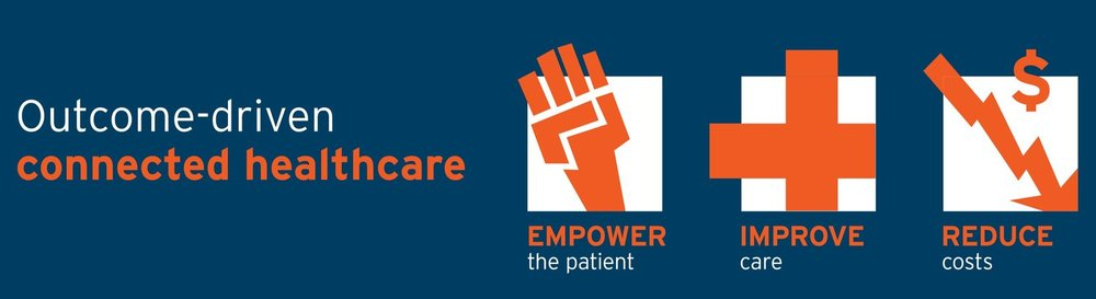Parallax Care is an Outcomes Optimization Platforms that delivers outcome-driven connected health care. Health care that empower the patient improve patient care, and reduce costs.