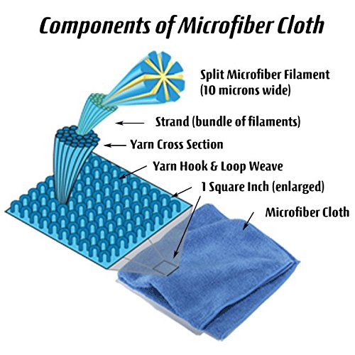 microfiber how it works.jpg