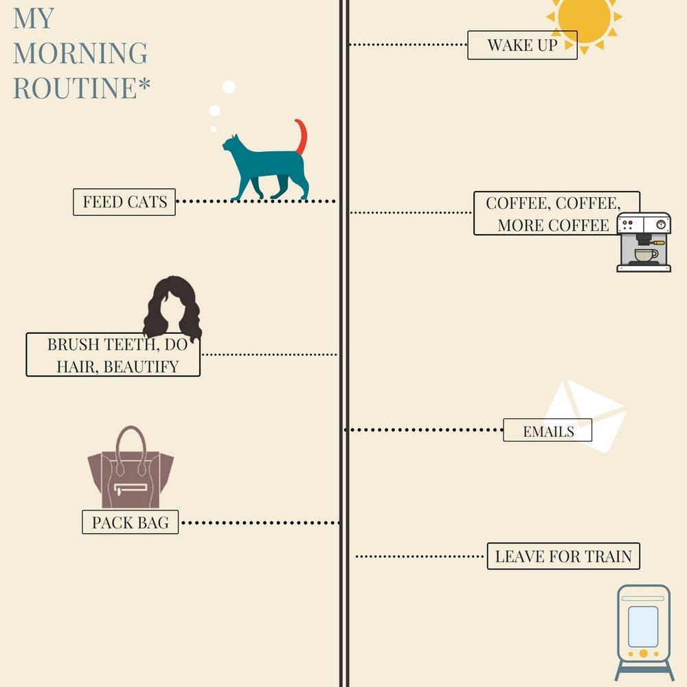 My Morning Routine.jpg