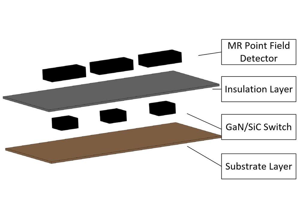 Integrated sensing technology for intelligent power modules