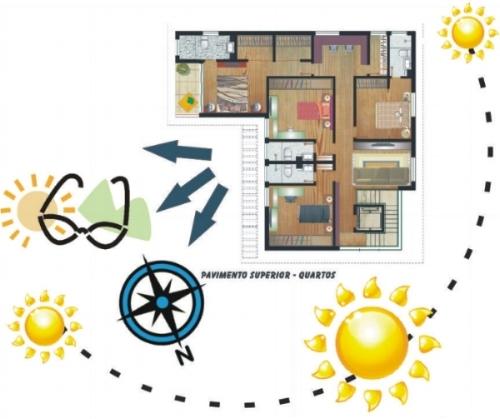 Casa Mangabeiras;Cliente: Proprietários;Serviço: Estudos bioclimáticos para implantação do projeto -