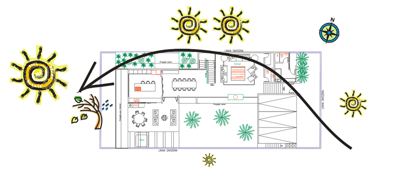 Casa Mangabeiras - BH/MGCliente: ProprietáriosServiço: Estudos bioclimáticos para ante-projeto. -