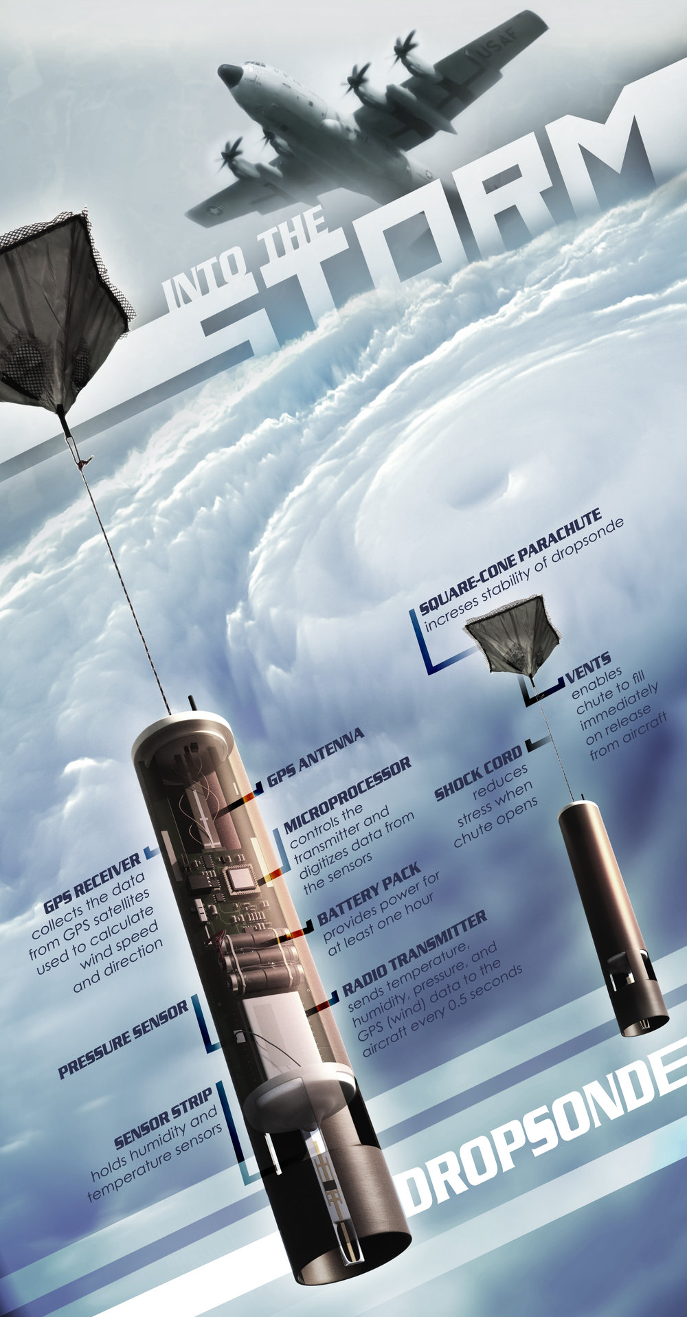 HurricaneHunters_Dropsonde_Airman.jpg