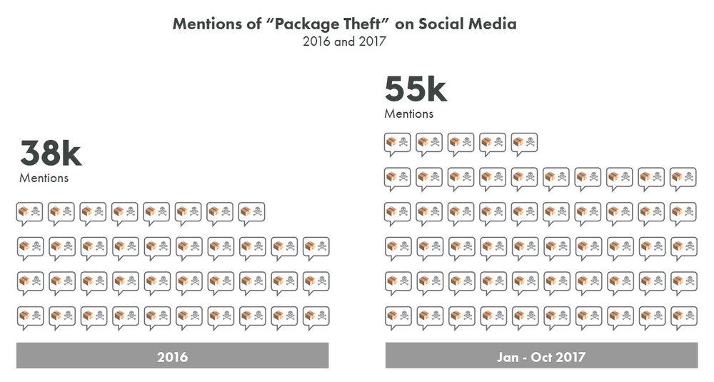 package_social.jpg