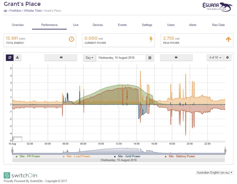 eguana-monitoring-2.png