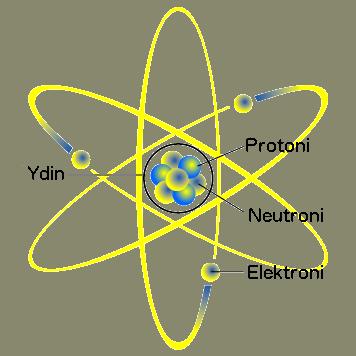https://upload.wikimedia.org/wikipedia/commons/7/75/Atomin_kaaviokuva.png