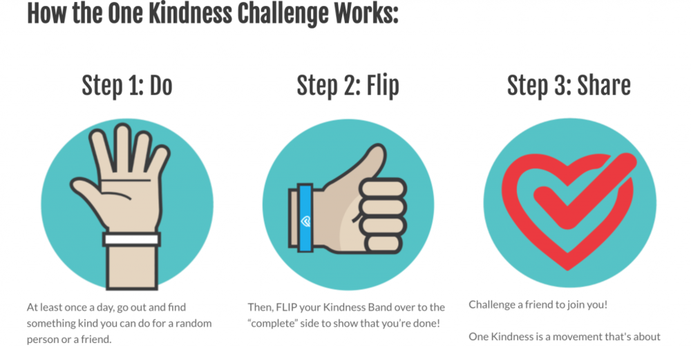 Photo Credit: One Kindness Challenge