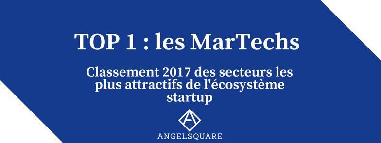 Top 1 : les Martechs, classement des secteurs les plus attractifs de l'écosystème startup
