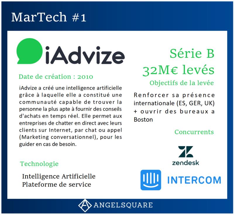 iAdvize se positionne comme startup leader du CRM