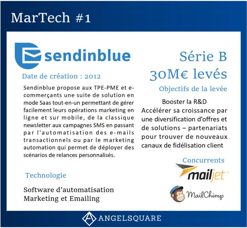 SendinBlue et l'adaptation aux nouveaux canaux de communication