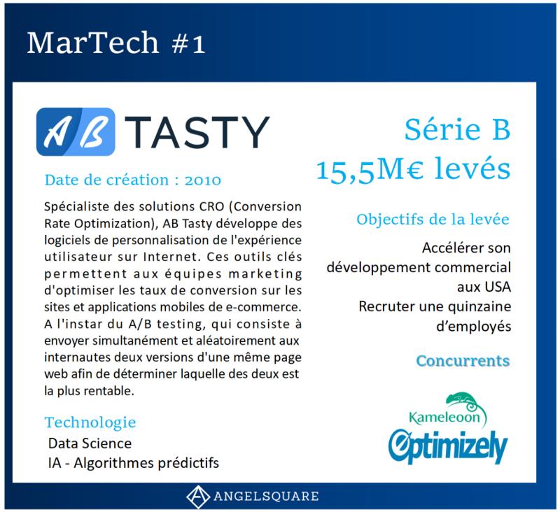 AB Tasty permet la maîtrise des différentes techniques de marketing digital