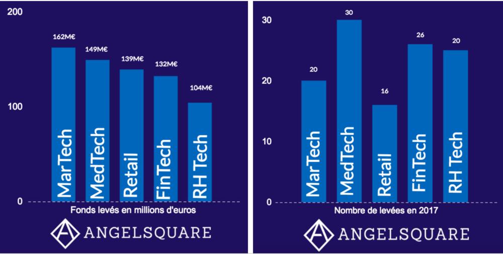 secteurs où investir.PNG
