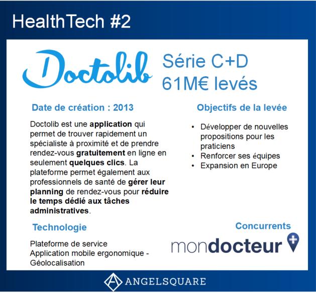 Doctolib s'appuie sur la géolocasation pour référencer les consultants médicaux les plus proches de ses clients