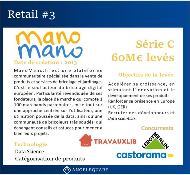 ManoMano, plus grosse levée de fonds 2017 dans le secteur du Retail