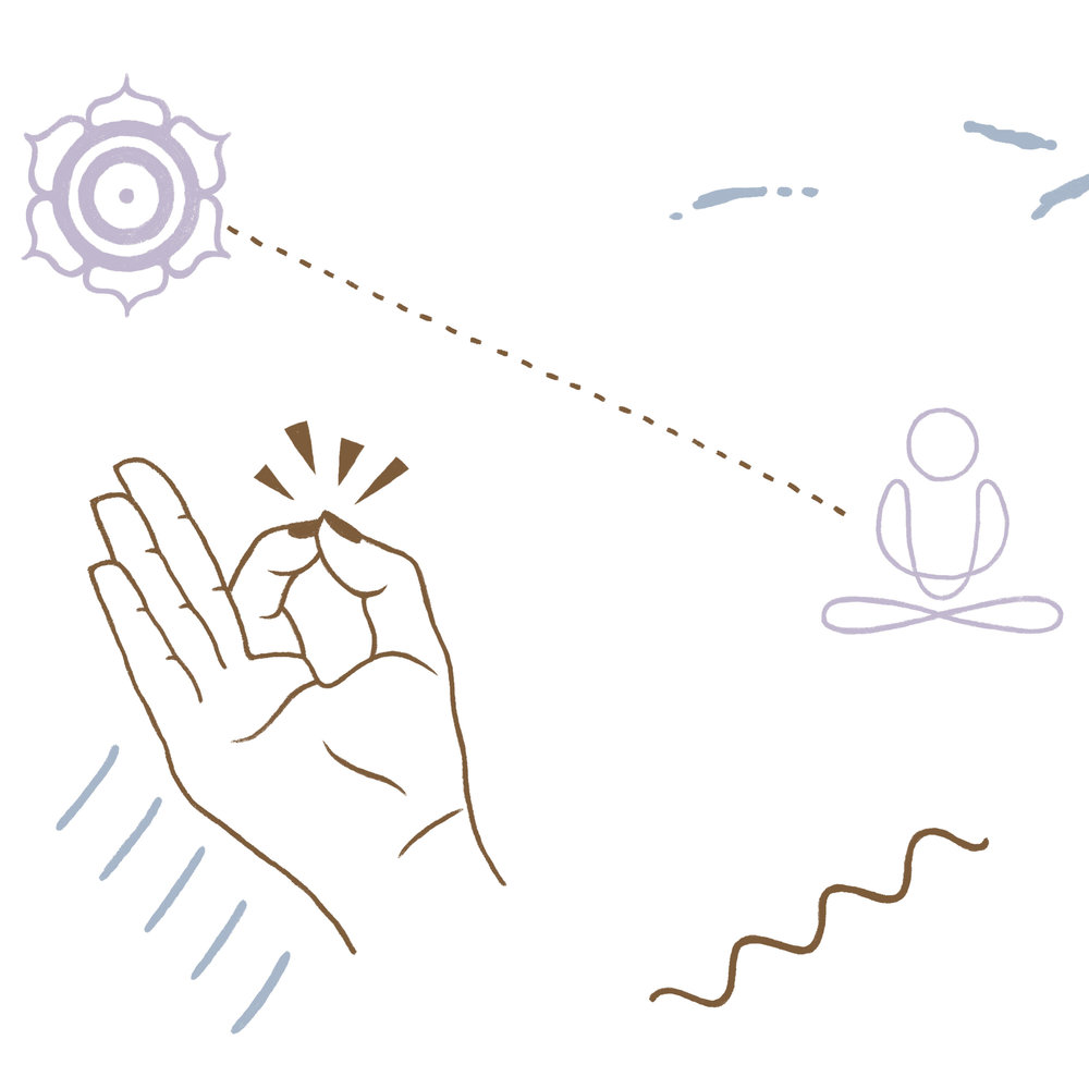 Often referred to as the Seal of Knowledge, our focus this week is on Gyan Mudra -